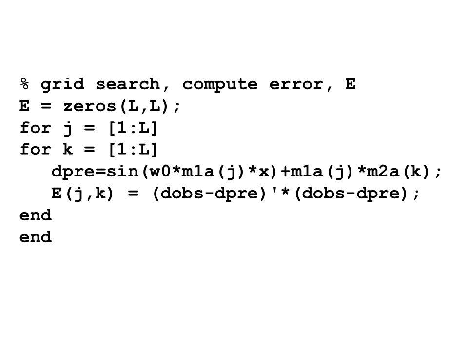 % grid search, compute error, E E = zeros(L,L); for j = [1:L] for k = [1:L] dpre=sin(w0*m1a(j)*x)+m1a(j)*m2a(k); E(j,k) = (dobs-dpre) *(dobs-dpre); end