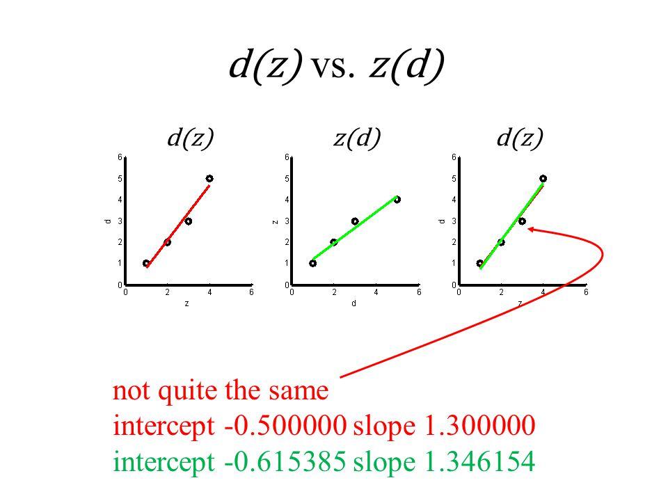 Non-Linear Inverse Problem d = g(m) transformation d→d' m→m' d' = Gm' Linear Inverse Problem solve with least-squares