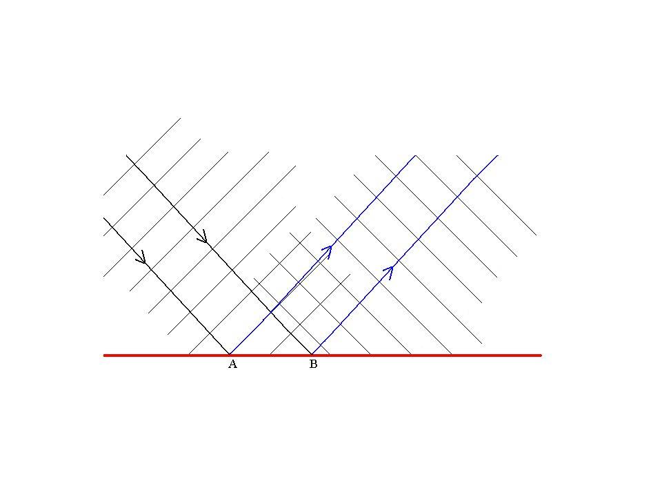 Problem: A concave mirror has a radius of curvature of 24cm.