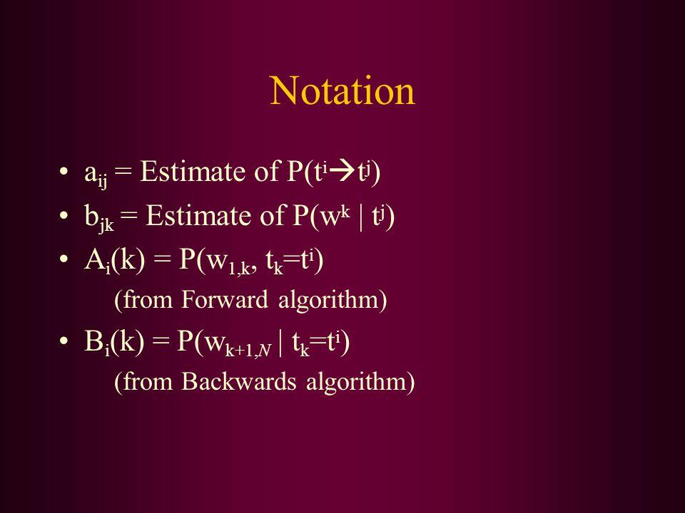 Notation a ij = Estimate of P(t i  t j ) b jk = Estimate of P(w k | t j ) A i (k) = P(w 1,k, t k =t i ) (from Forward algorithm) B i (k) = P(w k+1,N | t k =t i ) (from Backwards algorithm)