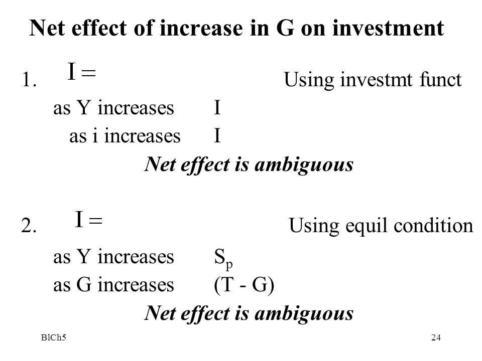 BlCh524 Net effect of increase in G on investment 1. Using investmt funct as Y increases I as i increases I Net effect is ambiguous 2. Using equil con