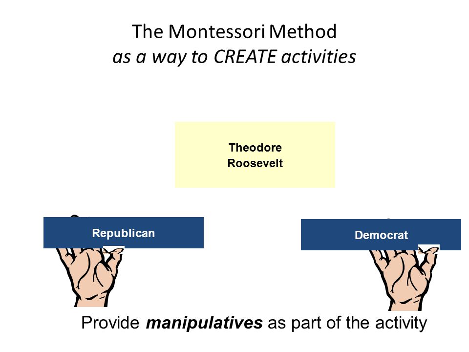 The Montessori Method as a way to CREATE activities Provide manipulatives as part of the activity Republican Democrat Theodore Roosevelt