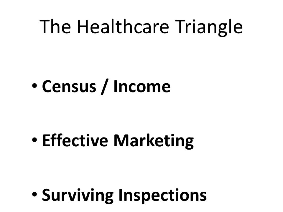 The Healthcare Triangle Census / Income Effective Marketing Surviving Inspections