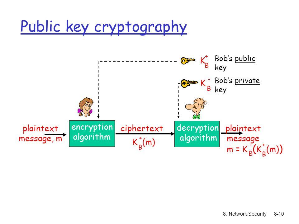 8: Network Security8-10 Public key cryptography plaintext message, m ciphertext encryption algorithm decryption algorithm Bob's public key plaintext message K (m) B + K B + Bob's private key K B - m = K ( K (m) ) B + B -