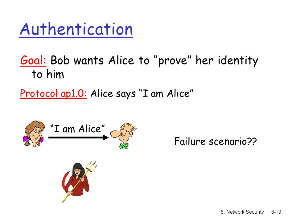 "8: Network Security8-13 Authentication Goal: Bob wants Alice to ""prove"" her identity to him Protocol ap1.0: Alice says ""I am Alice"" Failure scenario??"