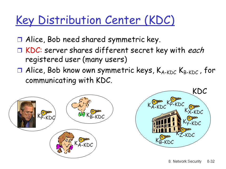 8: Network Security8-32 Key Distribution Center (KDC) r Alice, Bob need shared symmetric key. r KDC: server shares different secret key with each regi