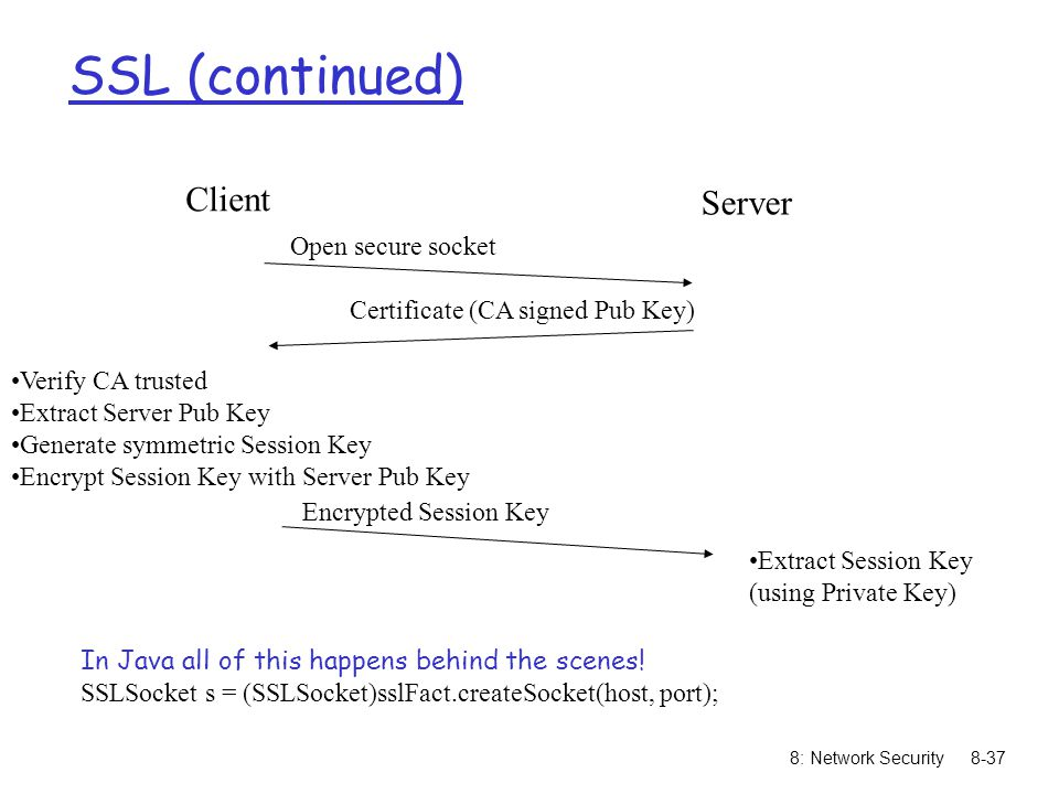 8: Network Security8-37 SSL (continued) Client Server Open secure socket Certificate (CA signed Pub Key) Verify CA trusted Extract Server Pub Key Gene