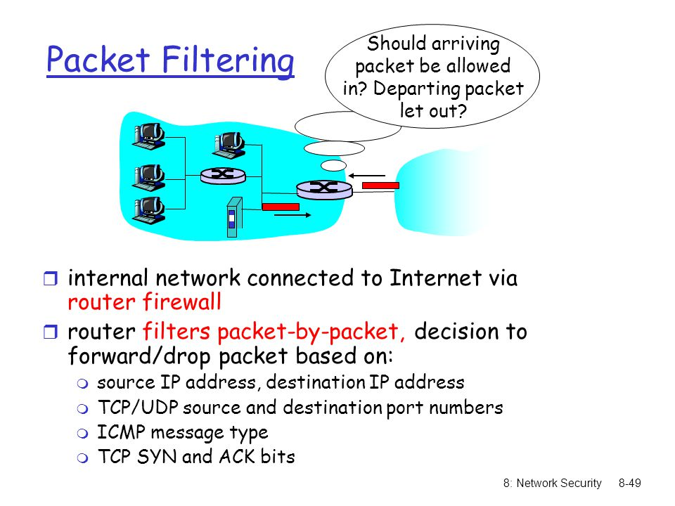 8: Network Security8-49 Packet Filtering r internal network connected to Internet via router firewall r router filters packet-by-packet, decision to f