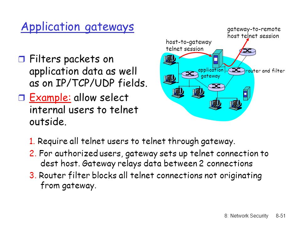 8: Network Security8-51 Application gateways r Filters packets on application data as well as on IP/TCP/UDP fields. r Example: allow select internal u