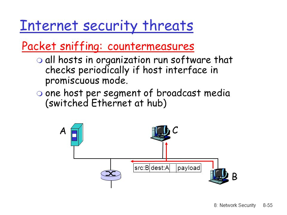 8: Network Security8-55 Internet security threats Packet sniffing: countermeasures m all hosts in organization run software that checks periodically i