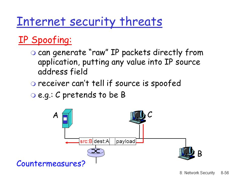 "8: Network Security8-56 Internet security threats IP Spoofing: m can generate ""raw"" IP packets directly from application, putting any value into IP so"