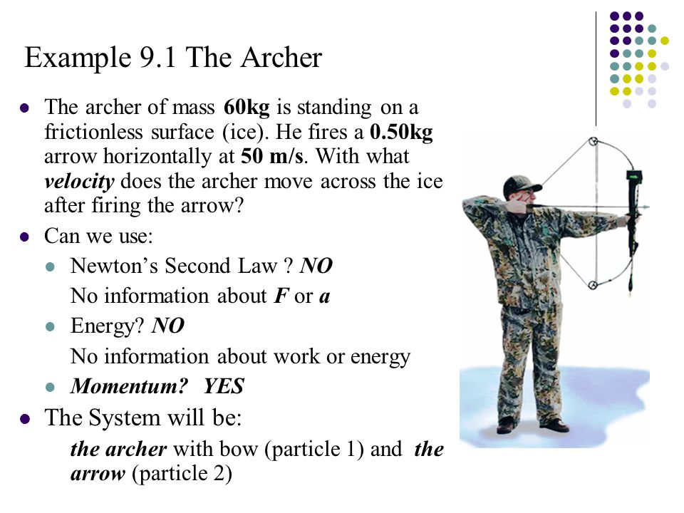 Example 9.1 The Archer The archer of mass 60kg is standing on a frictionless surface (ice).