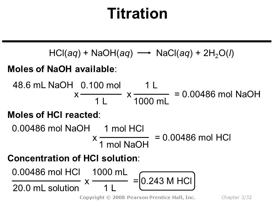 Copyright © 2008 Pearson Prentice Hall, Inc.Chapter 3/32 Titration HCl(aq) + NaOH(aq)NaCl(aq) + 2H 2 O(l) 20.0 mL solution 0.00486 mol HCl = 0.243 M HCl Concentration of HCl solution: Moles of NaOH available: 1 L 0.100 mol = 0.00486 mol NaOH 48.6 mL NaOH 1000 mL 1 L Moles of HCl reacted: 1 mol NaOH 1 mol HCl = 0.00486 mol HCl 0.00486 mol NaOH 1 L 1000 mL x x x x