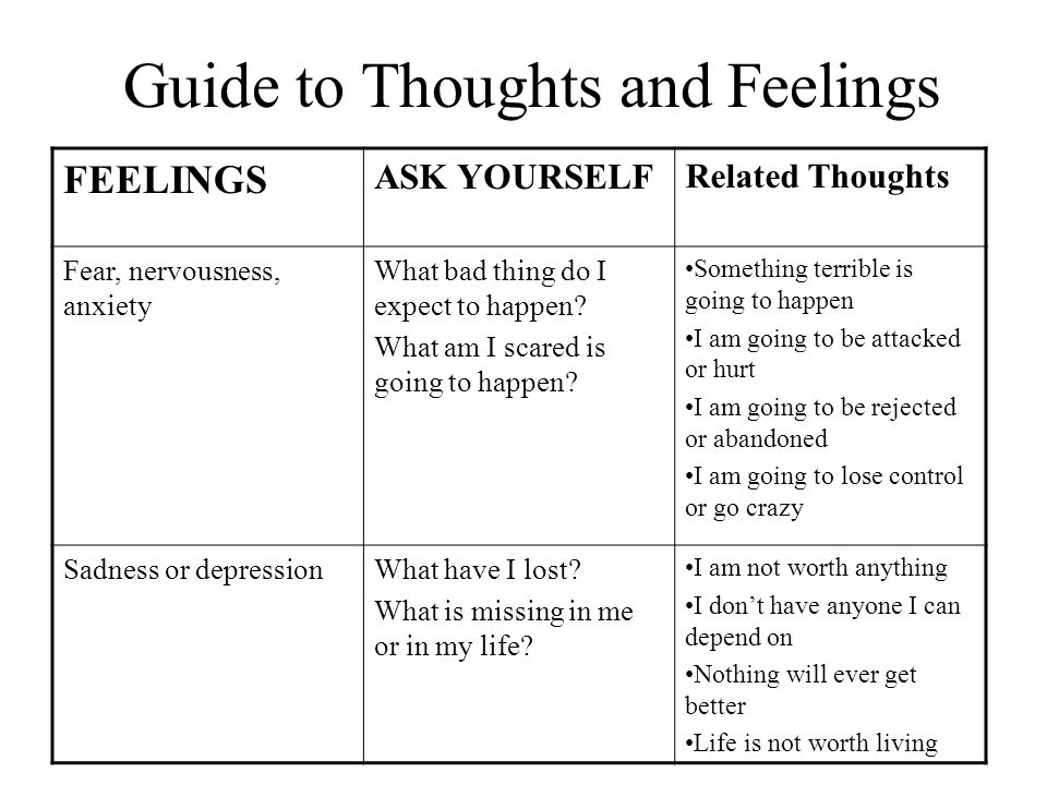 Guide to Thoughts and Feelings FEELINGS ASK YOURSELF Related Thoughts Fear, nervousness, anxiety What bad thing do I expect to happen? What am I scare