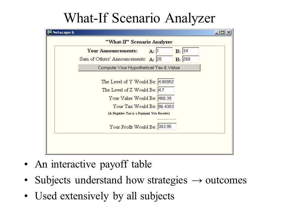 What-If Scenario Analyzer An interactive payoff table Subjects understand how strategies → outcomes Used extensively by all subjects