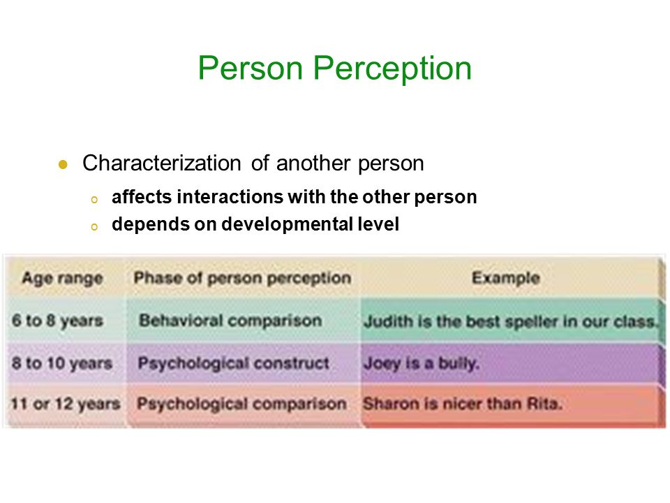Person Perception Characterization of another person o affects interactions with the other person o depends on developmental level