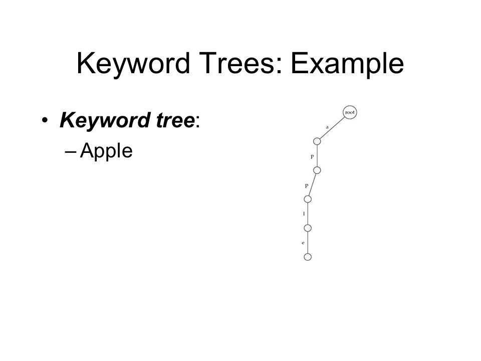 Keyword Trees: Example Keyword tree: –Apple