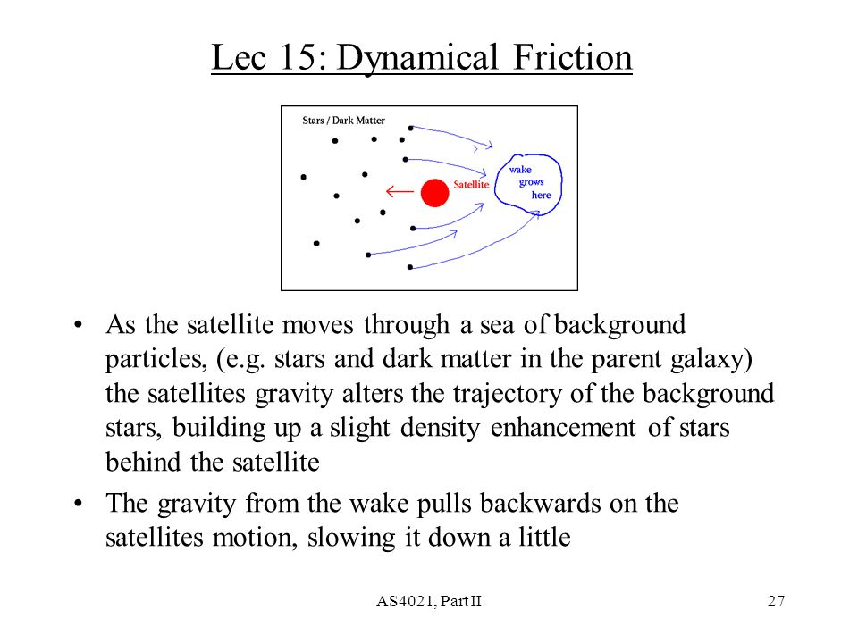 AS4021, Part II27 Lec 15: Dynamical Friction As the satellite moves through a sea of background particles, (e.g.