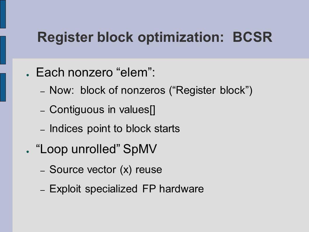 "Register block optimization: BCSR ● Each nonzero ""elem"": – Now: block of nonzeros (""Register block"") – Contiguous in values[] – Indices point to block"