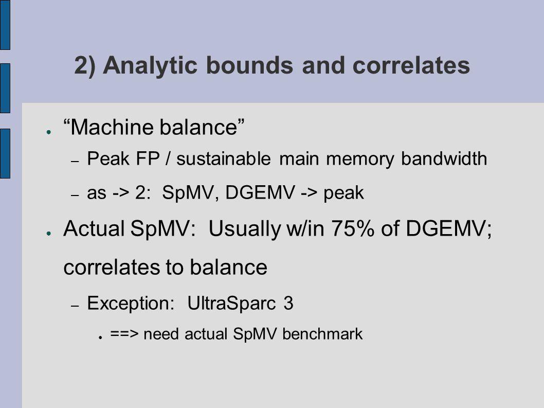 "2) Analytic bounds and correlates ● ""Machine balance"" – Peak FP / sustainable main memory bandwidth – as -> 2: SpMV, DGEMV -> peak ● Actual SpMV: Usua"