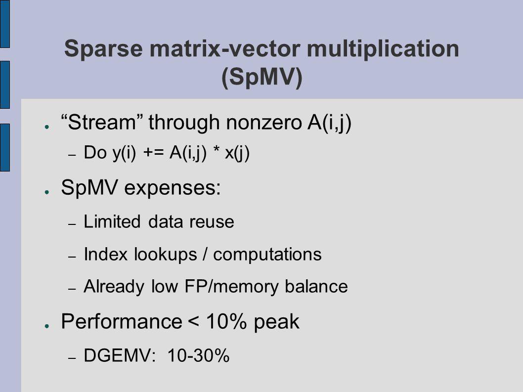 """Sparse matrix-vector multiplication (SpMV) ● """"Stream"""" through nonzero A(i,j) – Do y(i) += A(i,j) * x(j) ● SpMV expenses: – Limited data reuse – Index"""