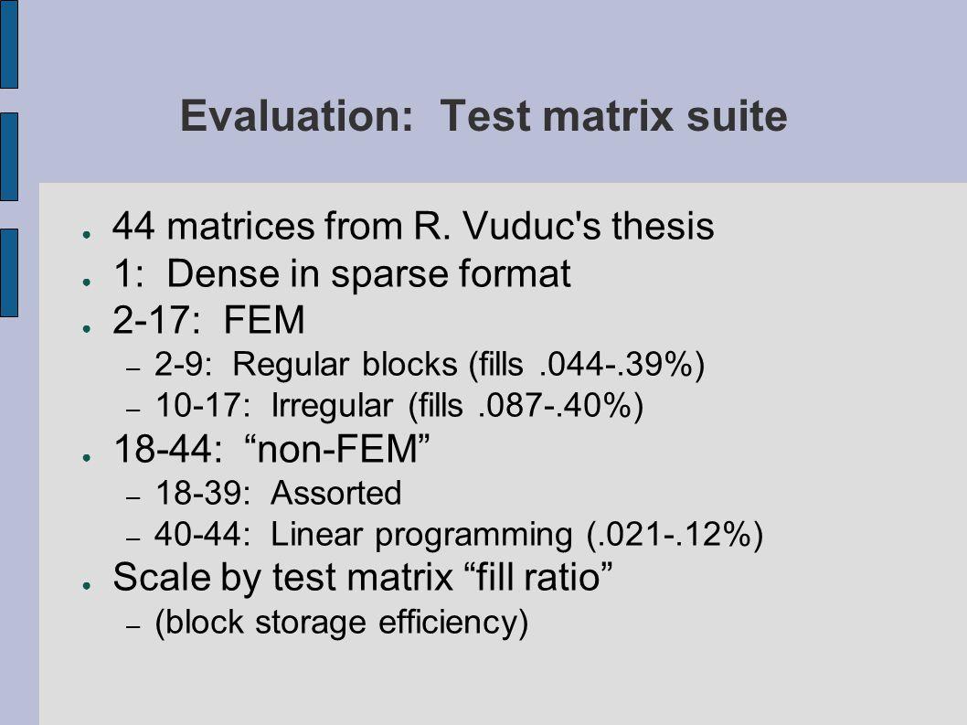 Evaluation: Test matrix suite ● 44 matrices from R. Vuduc's thesis ● 1: Dense in sparse format ● 2-17: FEM – 2-9: Regular blocks (fills.044-.39%) – 10