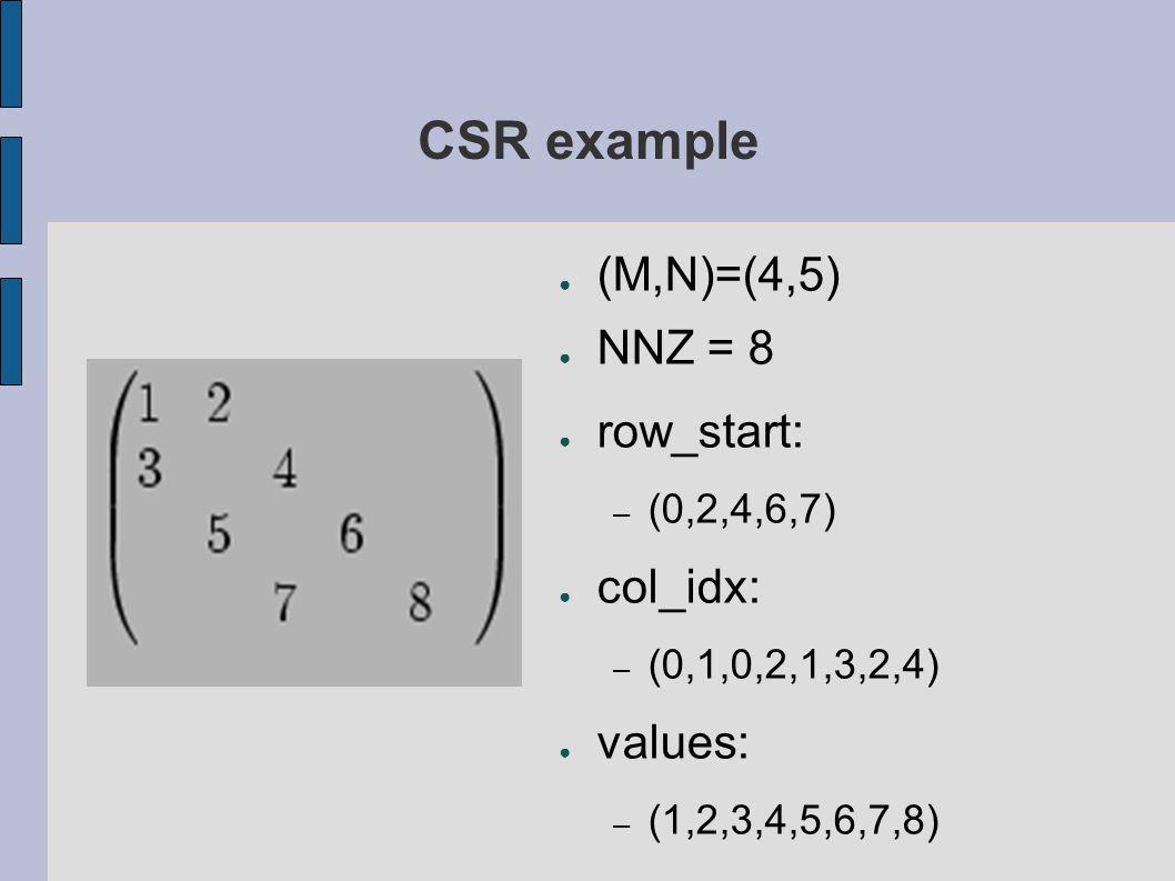 CSR example ● (M,N)=(4,5) ● NNZ = 8 ● row_start: – (0,2,4,6,7) ● col_idx: – (0,1,0,2,1,3,2,4) ● values: – (1,2,3,4,5,6,7,8)