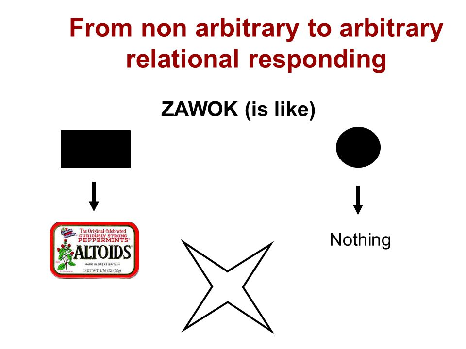 Now, I know that is like Responding IS NOT based on the intrinsic formal properties of the stimuli.