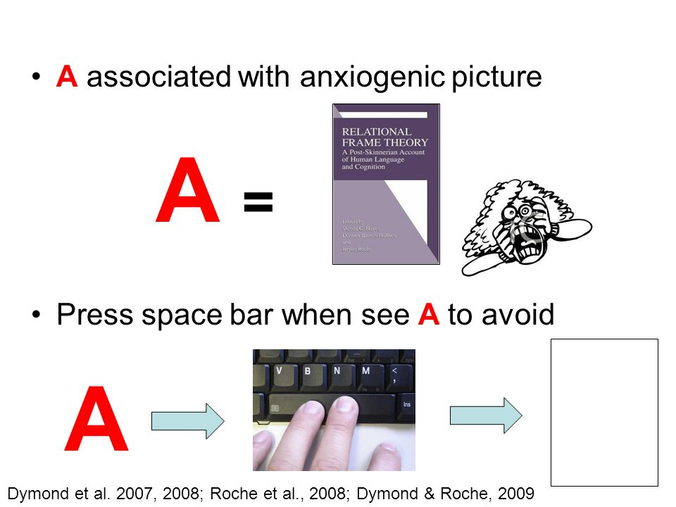 A associated with anxiogenic picture Press space bar when see A to avoid Dymond et al.