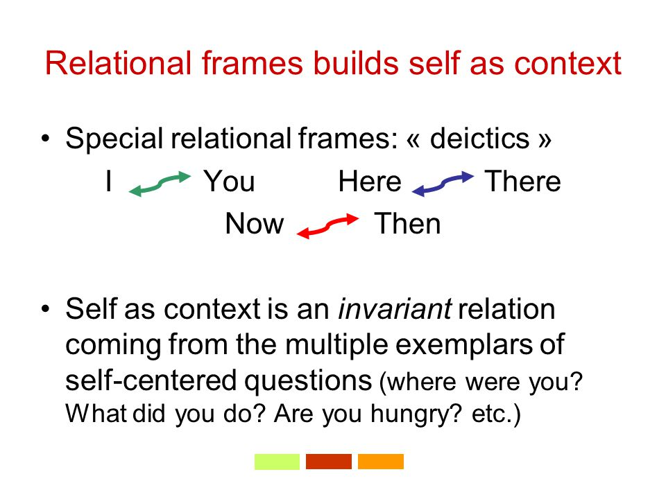 Relational frames builds self as context Special relational frames: « deictics » I You Here There Now Then Self as context is an invariant relation coming from the multiple exemplars of self-centered questions (where were you.