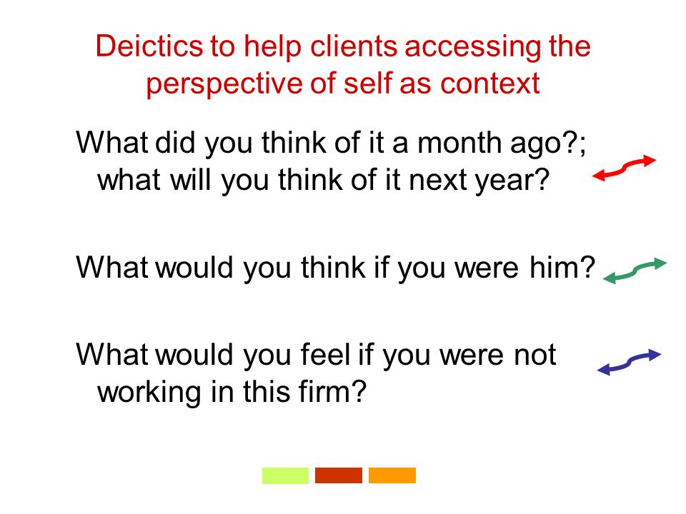 Deictics to help clients accessing the perspective of self as context What did you think of it a month ago ; what will you think of it next year.