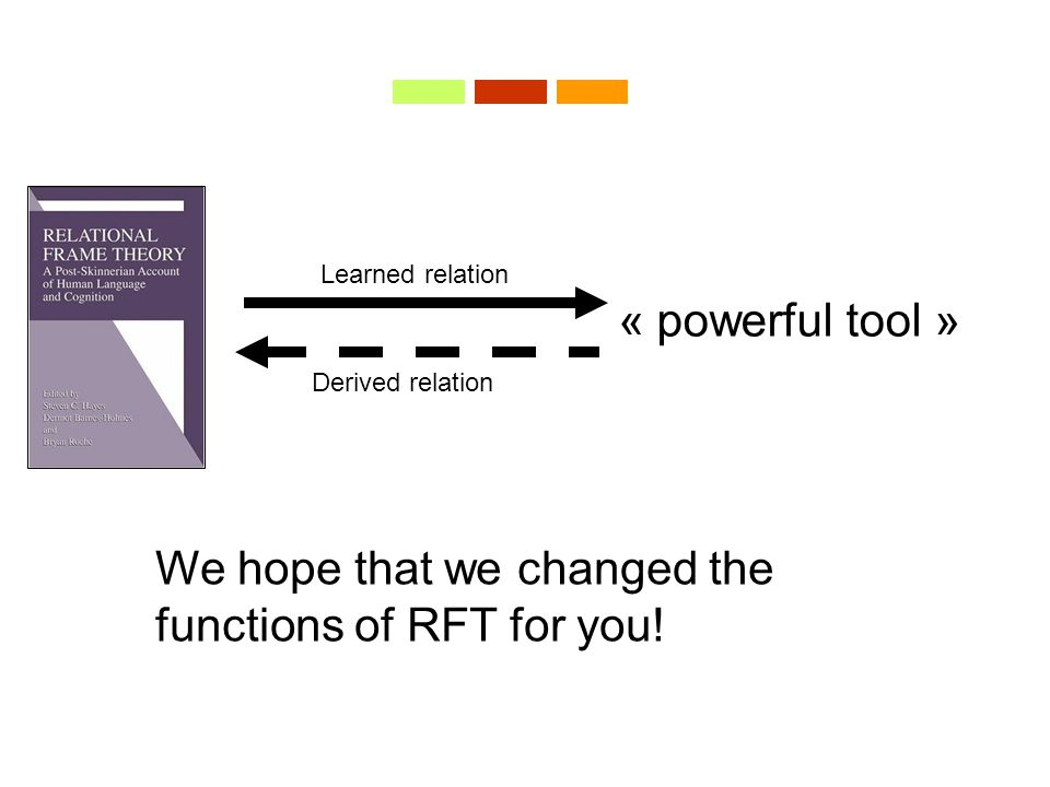 Linking RFT to the Hexaflex: How basic principles apply to clinical issues and ACT techniques Matthieu VillatteJean-Louis Monestès University of Nevada, RenoCNRS Fre 3291, France Thank you for your attention
