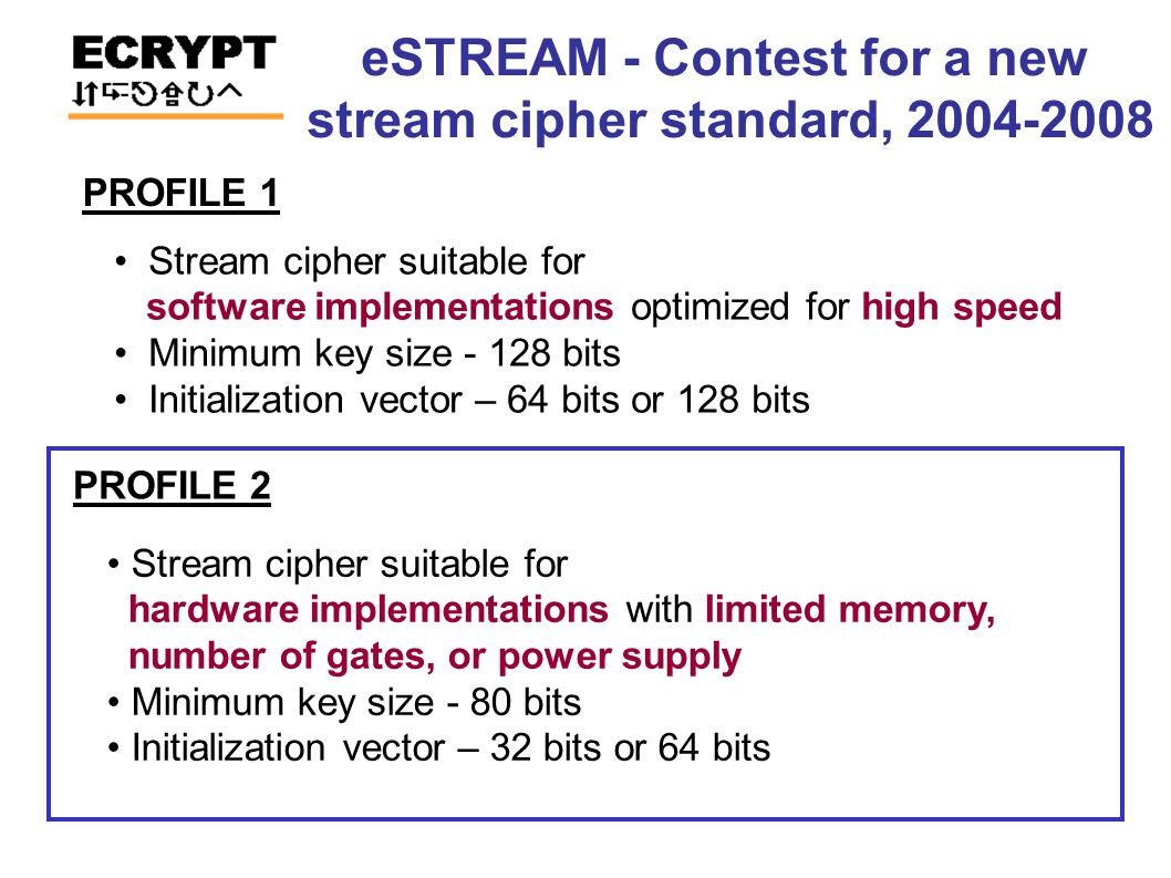 eSTREAM - Contest for a new stream cipher standard, 2004-2008 PROFILE 1 Stream cipher suitable for software implementations optimized for high speed Minimum key size - 128 bits Initialization vector – 64 bits or 128 bits PROFILE 2 Stream cipher suitable for hardware implementations with limited memory, number of gates, or power supply Minimum key size - 80 bits Initialization vector – 32 bits or 64 bits