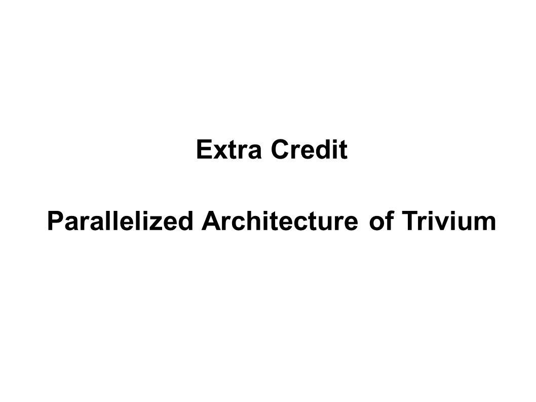 Extra Credit Parallelized Architecture of Trivium