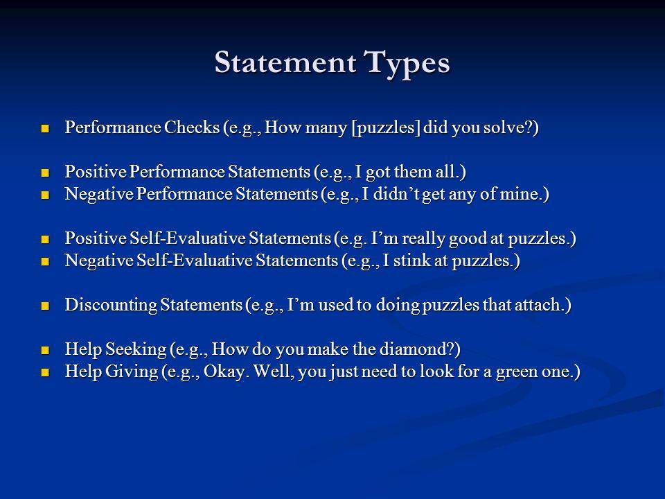 Statement Types Performance Checks (e.g., How many [puzzles] did you solve?) Performance Checks (e.g., How many [puzzles] did you solve?) Positive Performance Statements (e.g., I got them all.) Positive Performance Statements (e.g., I got them all.) Negative Performance Statements (e.g., I didn't get any of mine.) Negative Performance Statements (e.g., I didn't get any of mine.) Positive Self-Evaluative Statements (e.g.