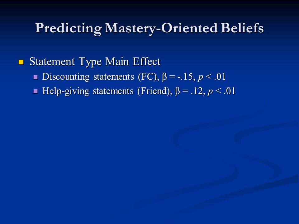 Predicting Mastery-Oriented Beliefs Statement Type Main Effect Statement Type Main Effect Discounting statements (FC), β = -.15, p <.01 Discounting statements (FC), β = -.15, p <.01 Help-giving statements (Friend), β =.12, p <.01 Help-giving statements (Friend), β =.12, p <.01