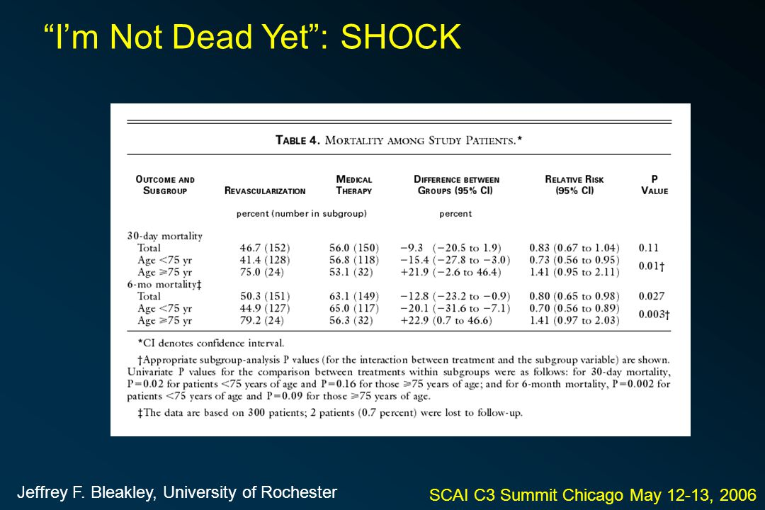 "SCAI C3 Summit Chicago May 12-13, 2006 ""I'm Not Dead Yet"": SHOCK Jeffrey F. Bleakley, University of Rochester"