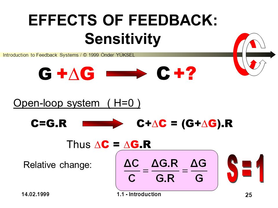 Introduction to Feedback Systems / © 1999 Önder YÜKSEL 14.02.19991.1 - Introduction 24 EFFECTS OF FEEDBACK: Overall transfer function G H C=G.E E=R-H.