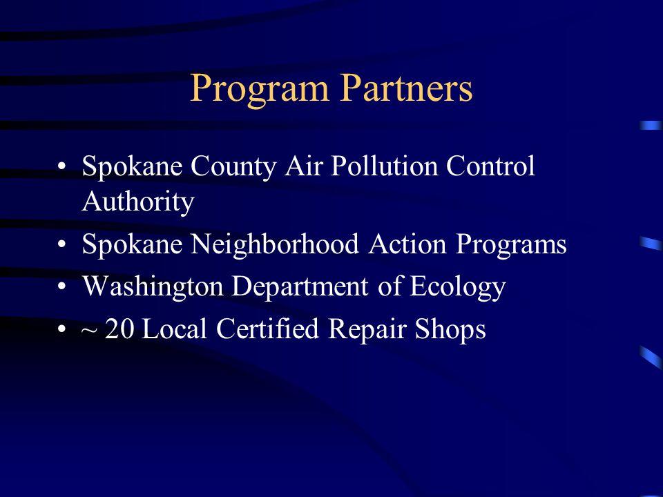 Program Partners Spokane County Air Pollution Control Authority Spokane Neighborhood Action Programs Washington Department of Ecology ~ 20 Local Certified Repair Shops