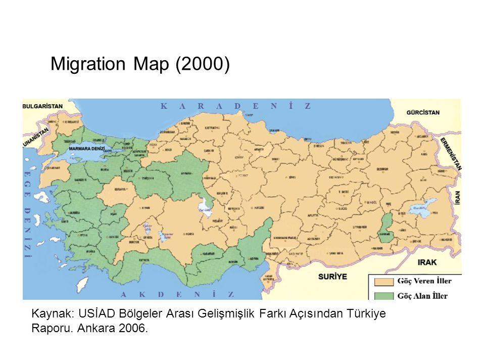 Migration Map (2000) Kaynak: USİAD Bölgeler Arası Gelişmişlik Farkı Açısından Türkiye Raporu. Ankara 2006.