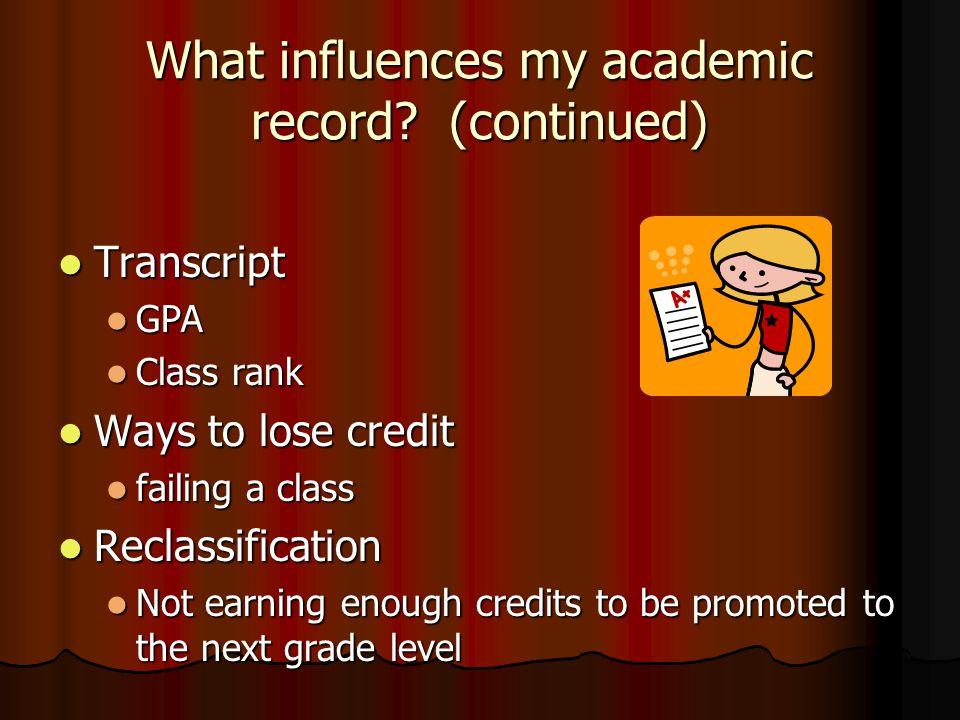D300 Graduation Reqs. (cont.)  PE 3.5 years (7 semesters)  Health.50 credit (1 semester)  Driver's Ed..50 credit (1 semester)  Electives 6.5 credi