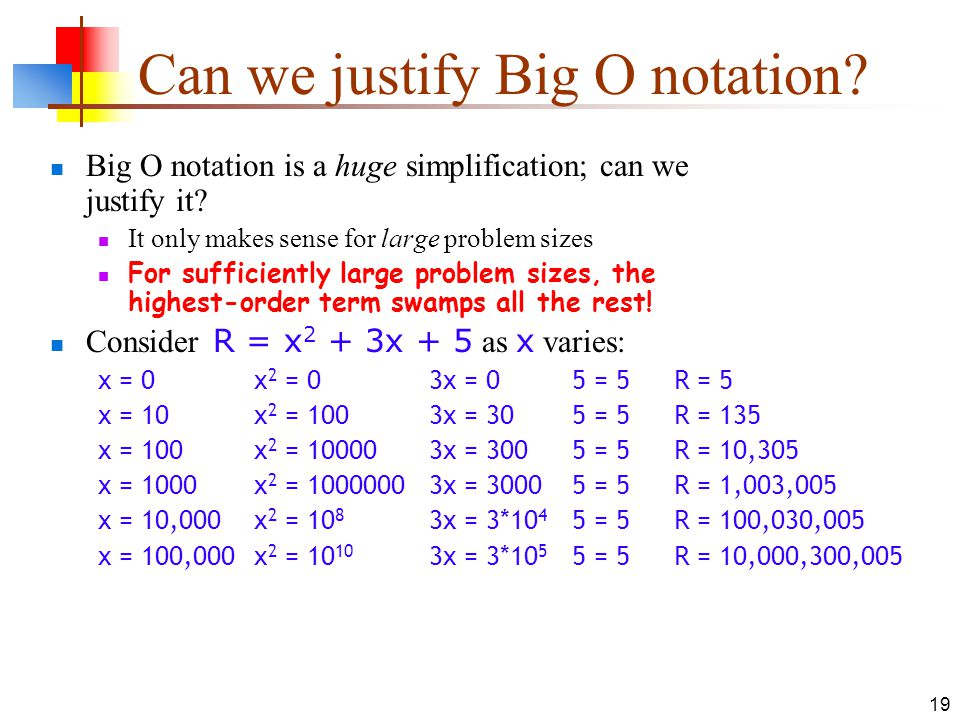 19 Can we justify Big O notation. Big O notation is a huge simplification; can we justify it.