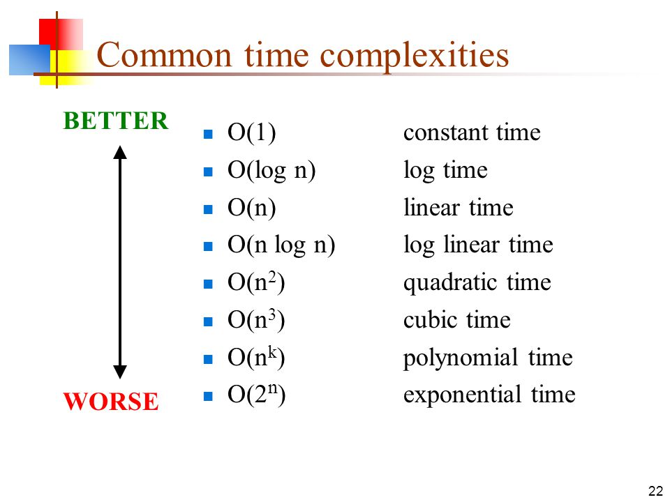22 Common time complexities O(1)constant time O(log n)log time O(n)linear time O(n log n)log linear time O(n 2 )quadratic time O(n 3 )cubic time O(n k )polynomial time O(2 n )exponential time BETTER WORSE
