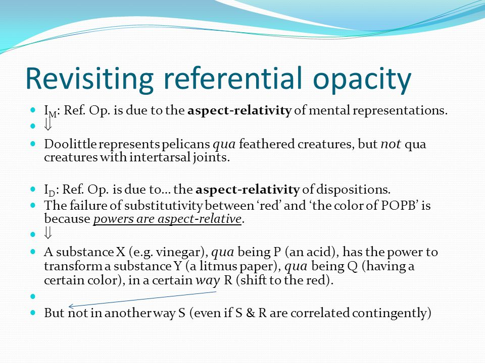 Revisiting referential opacity I M : Ref.Op.