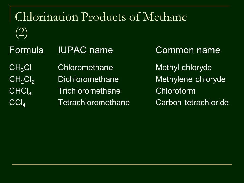 Chlorination Products of Methane (2) FormulaIUPAC nameCommon name CH 3 ClChloromethaneMethyl chloryde CH 2 Cl 2 DichloromethaneMethylene chloryde CHCl 3 TrichloromethaneChloroform CCl 4 TetrachloromethaneCarbon tetrachloride