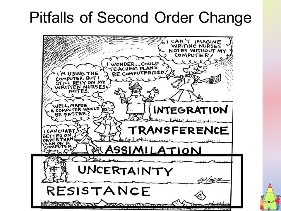 Pitfalls of Second Order Change