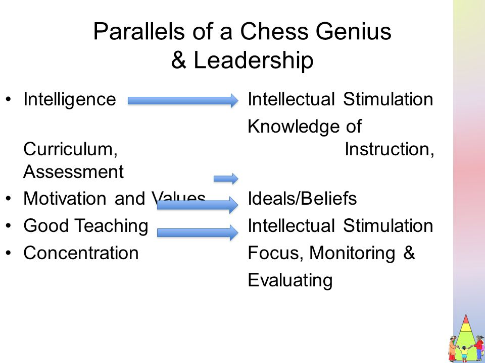Parallels of a Chess Genius & Leadership IntelligenceIntellectual Stimulation Knowledge of Curriculum, Instruction, Assessment Motivation and Values Ideals/Beliefs Good Teaching Intellectual Stimulation Concentration Focus, Monitoring & Evaluating