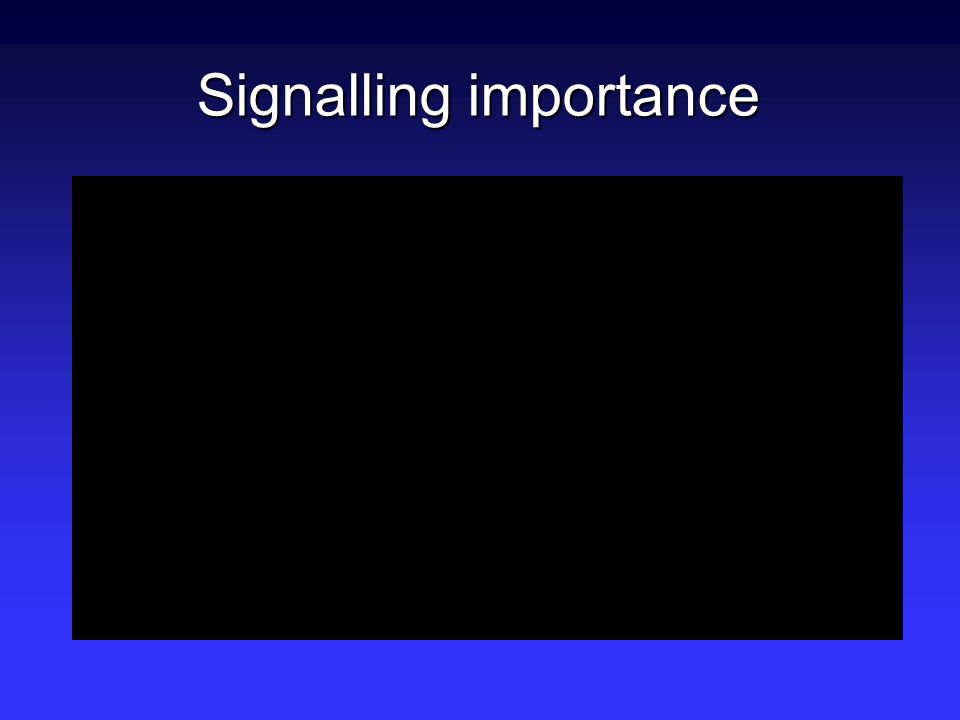 Signalling importance