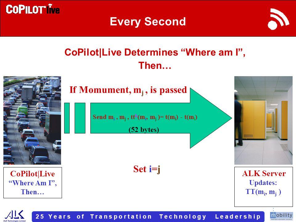2 5 Y e a r s o f T r a n s p o r t a t i o n T e c h n o l o g y L e a d e r s h i p Every Second CoPilot|Live Determines Where am I , Then… CoPilot|Live Where Am I , Then… ALK Server Updates: TT(m i, m j ) If Momument, m j, is passed Send m i, m j, tt k (m i, m j )= t(m i ) - t(m i ) (52 bytes) Set i=j