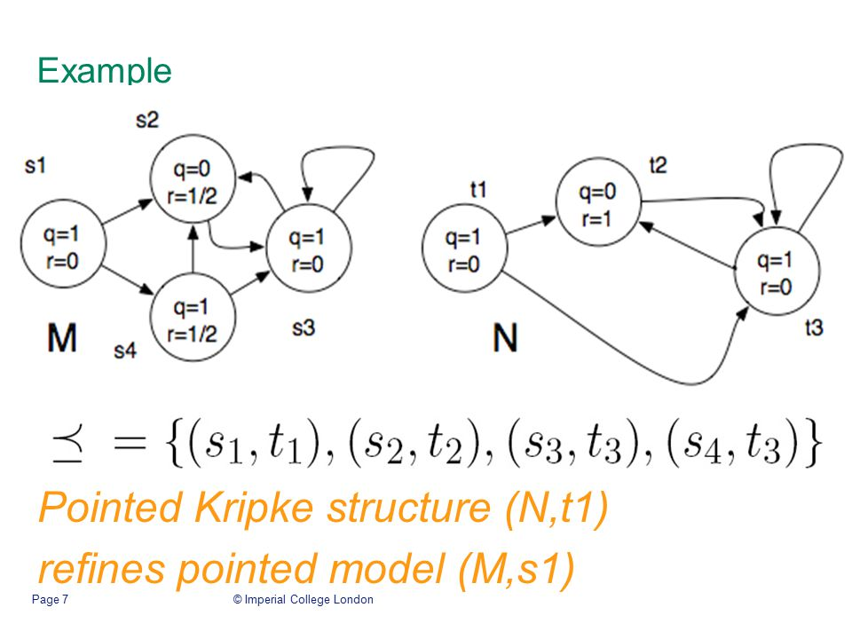 © Imperial College LondonPage 7 Example Pointed Kripke structure (N,t1) refines pointed model (M,s1)